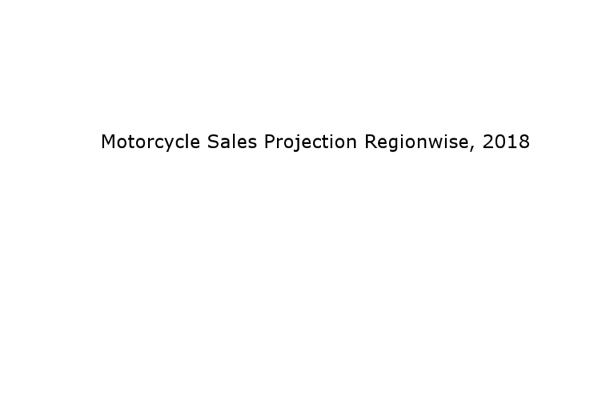 Motorcycle Sales Projection Region wise, 2018